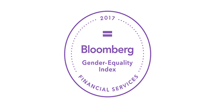 ICSFRA - CARD Bloomberg Gender index